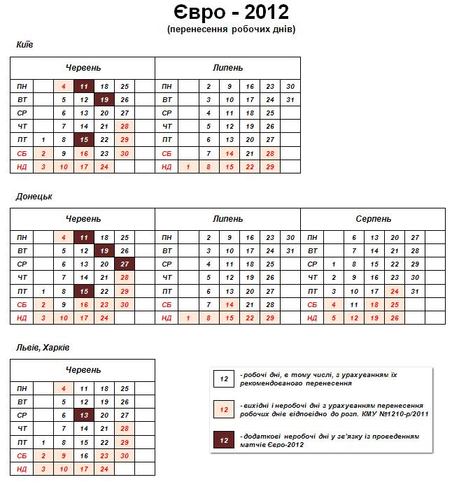 Календарь работ в саду май